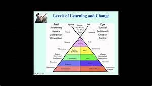 Lane Diagram For Coaching