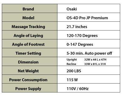 osaki jp premium 4d japan chairs