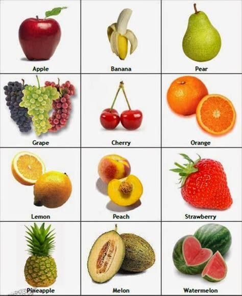Imágenes Y Nombres De Frutas En Ingles  Material Para Maestros, Planeaciones, Exámenes