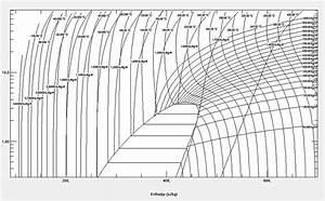 Figura 4 Diagrama Presi U00f3n