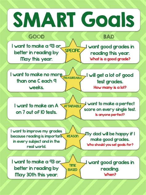 [back To School] Unit With Your Favorite Books Routines & Expectations  Goals, Student Success