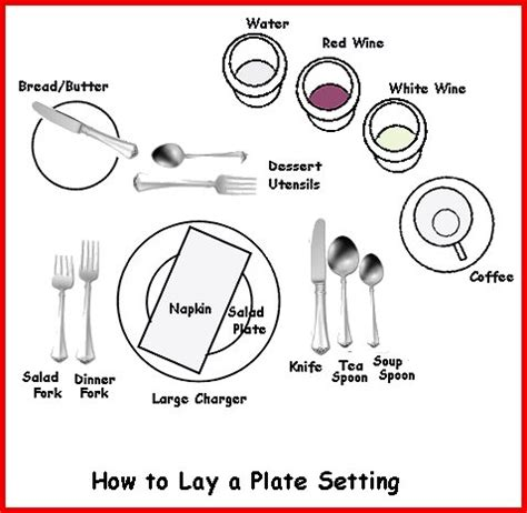 wine glass placement on table how to set a table