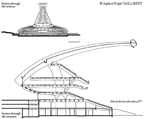 ouverture des bureaux de poste technique tp construction du complexe olympique de montréal