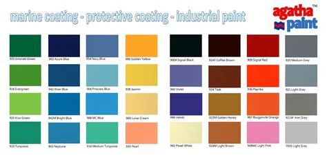perpaduan berbagai warna cat minimalis