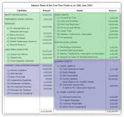 Balance Sheet Template For Small Business 17 Balance Sheet Templates Excel Pdf Formats