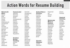 action words for resumes best resume collection With best resume words