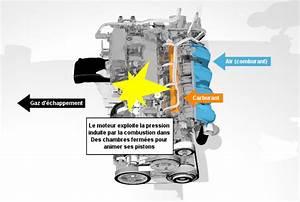 Comment Savoir Si Essence Ou Diesel Carte Grise : comment savoir si moteur 2 temps ou 4 temps ~ Gottalentnigeria.com Avis de Voitures