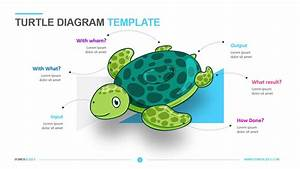 Turtle Diagram Template
