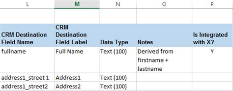 microsoft dynamics crm data dictionary