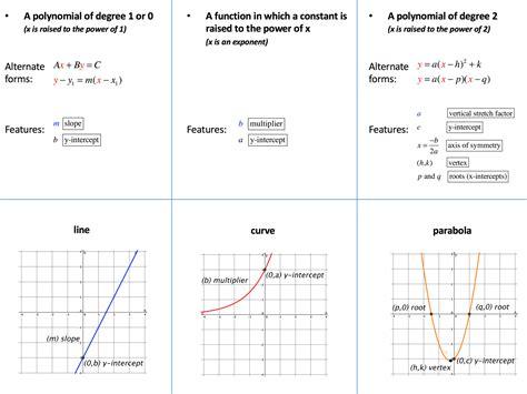 new line graphs worksheet ks3 goodsnyc