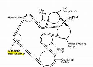 2007 Dodge Ram 1500 Serpentine Belt Diagram