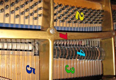 musikzeit instrumente klavier innen