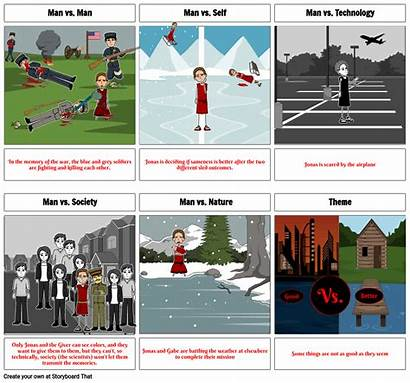 Giver Conflicts Literary Theme Storyboard Slide
