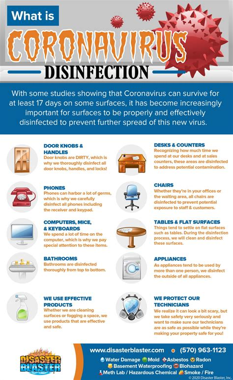 coronavirus disinfection infographic disaster