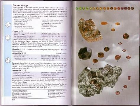 Gemstones Of The World, Revised Edition [oct 01, 2000] Schumann, Walter Spencers Gifts Free Shipping Promo Code Nautical Calabash Nc London Personal Homemade For Boyfriend Drinking Glass Her Military Homecoming Maine Scottish Store Virginia