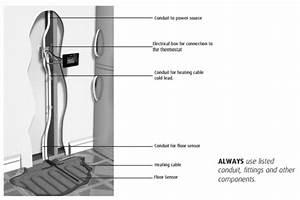 Floor Probe Installation Instructions