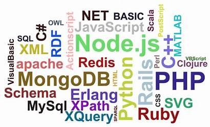 Language Scripting Medium