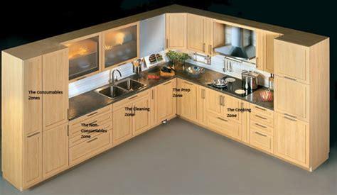 quincaillerie pour cuisine dynamically organized beaulieu design