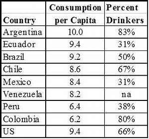 Latin America – The Dangerous Addictions – Elliott Morss