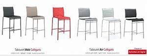 Chaise Plan De Travail : chaise cuisine haute ~ Teatrodelosmanantiales.com Idées de Décoration