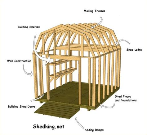 Free 10x12 Storage Shed Plans Pdf by Diy 10 215 12 Shed Plans Free Woodworking Projects