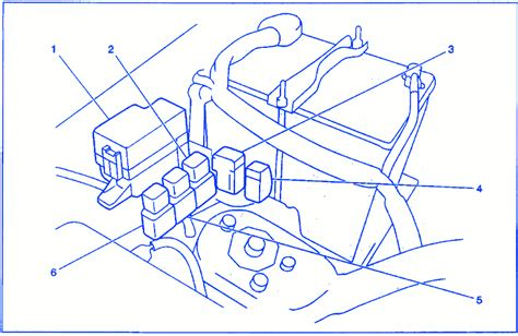 Chevy Tracker 2.0l 2002 Under Hood Fuse Box/block Circuit