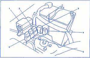 Chevy Tracker 2 0l 2002 Under Hood Fuse Box  Block Circuit Breaker Diagram
