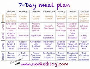 Efficient dieet