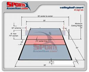 Volleyball Court Dimensions Diagram