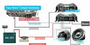 Cara Kerja Kabel Remote Pada Power Audio Mobil Dan