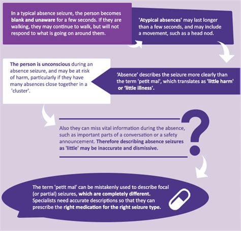 epilepsy terminology
