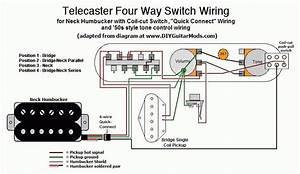 Stewmac Wiring Diagrams