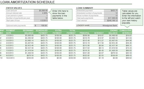 mortgage amortization table excel excel loan payment schedule template mortgage calculator