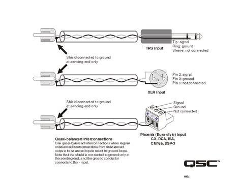 1 4 Input Wiring by 1 4 Quot Unbalanced Output Into Xlr Balanced Input Talkbass