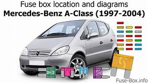 Fuse Box Location And Diagrams  Mercedes-benz A-class  1997-2004