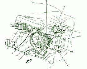 similiar chevy s10 fuse box keywords additionally 1999 chevy s10 fuse box diagram additionally chevy s10