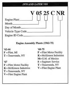 chevy camaro v6 supercharger 350 block numbers location 350 get free image