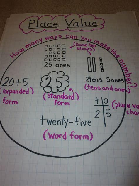love  teach math nbt place  anchor charts