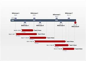 project milestone template ppt project timeline templates With project milestone template ppt