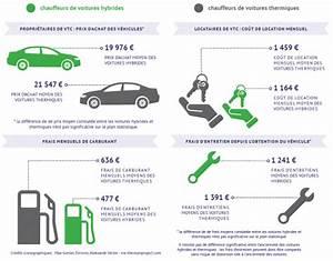 Location Voiture Electrique Paris : uber vise 50 de vtc lectriques paris d ici 2022 ~ Medecine-chirurgie-esthetiques.com Avis de Voitures