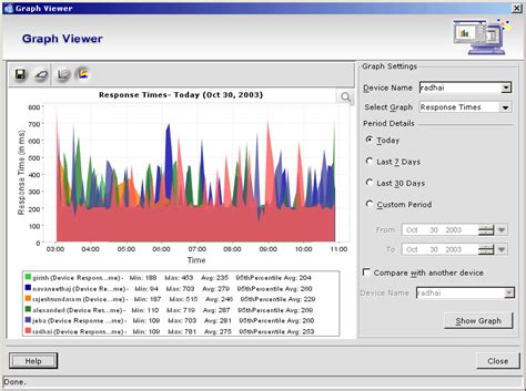 best network performance monitoring tools network performance monitoring network performance monitor