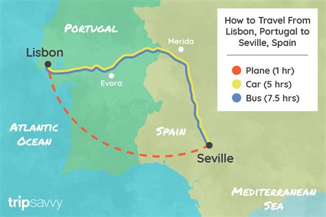 How To Get From Lisbon To Seville