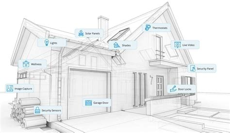 bestes smart home system best smart home applications and automation systems
