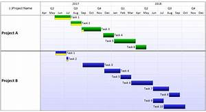 Primavera P6 Multi Project Timeline Onepager Express