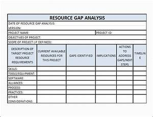 gap analysis example template business With personal gap analysis template