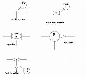 Enotes  Mechatronics And Controls