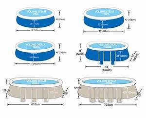 Dimension Piscine Hors Sol : piscine hors sol autoportante boudin gonflable piscine center net ~ Melissatoandfro.com Idées de Décoration