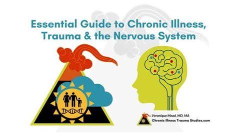 Pin on Client Psychoeducation & Trauma