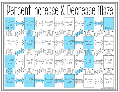 percent increase and decrease maze 7th grade math
