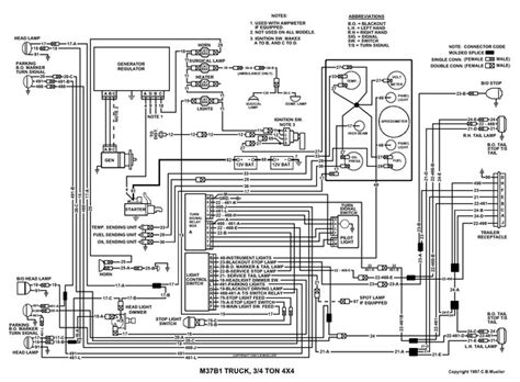 M38 Army Jeep Wiring Schematic by G741 Org View Topic M37b1 Wiring Diagram